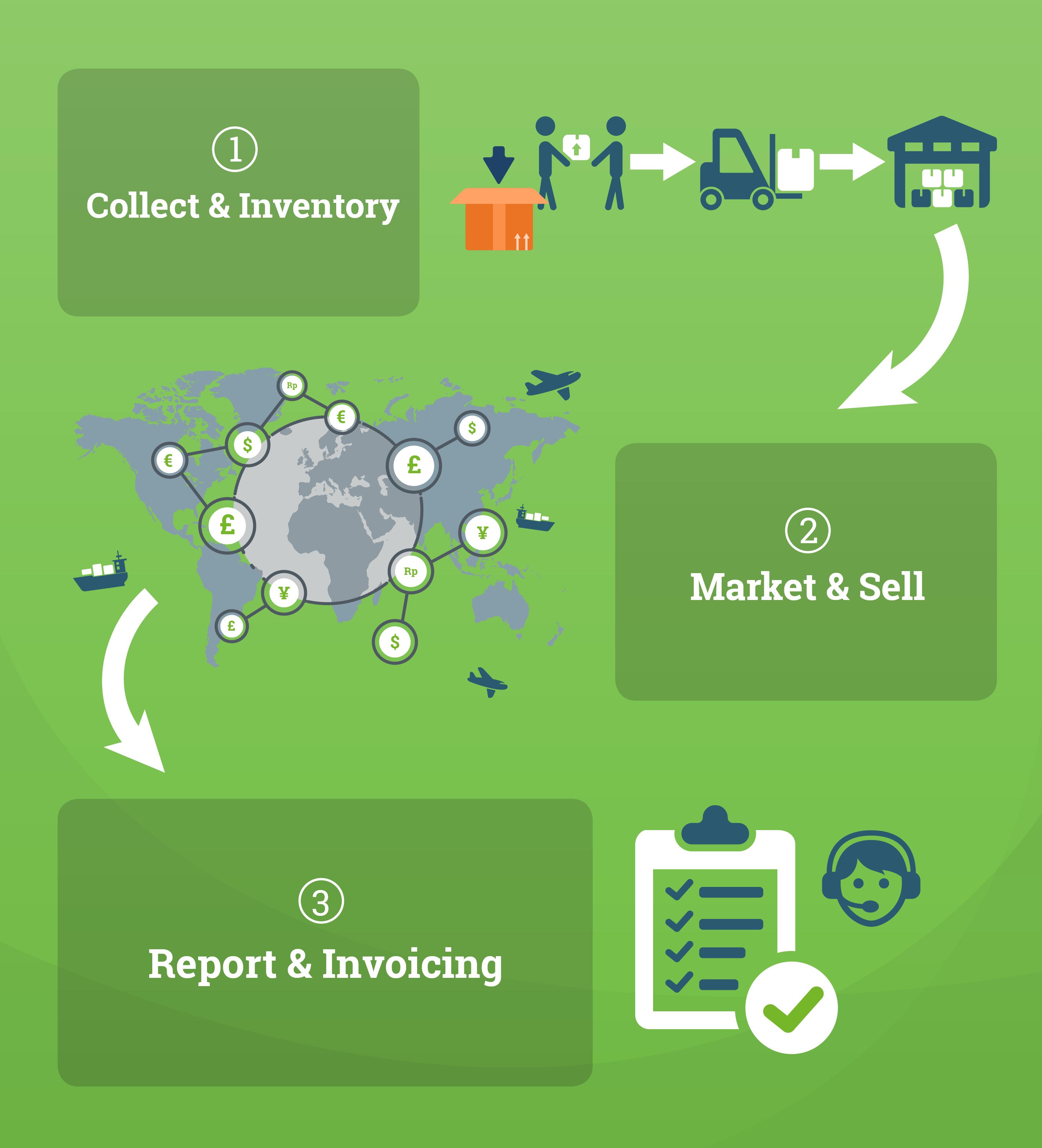 revenue-share-green-01