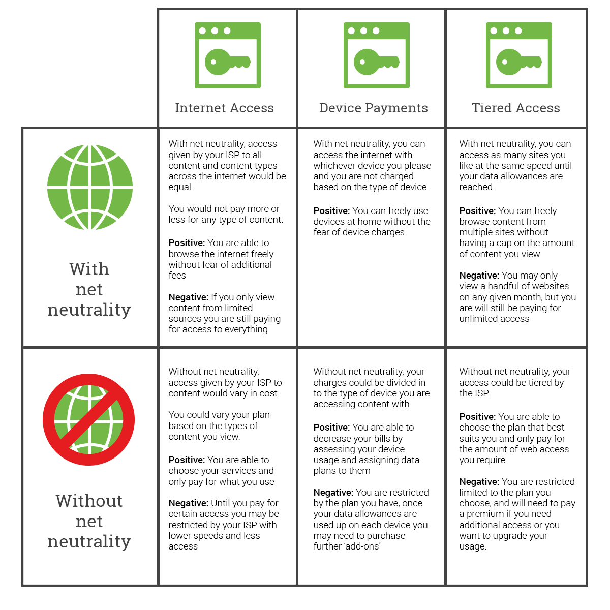 What is net neutrality? | News | Carritech Telecommunications