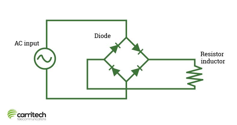 Diagram illustrating bridge rectifier