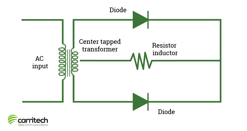 Diagram illustrating full wave rectifier