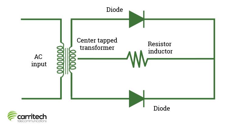 Diagram illustrating full wave rectifier